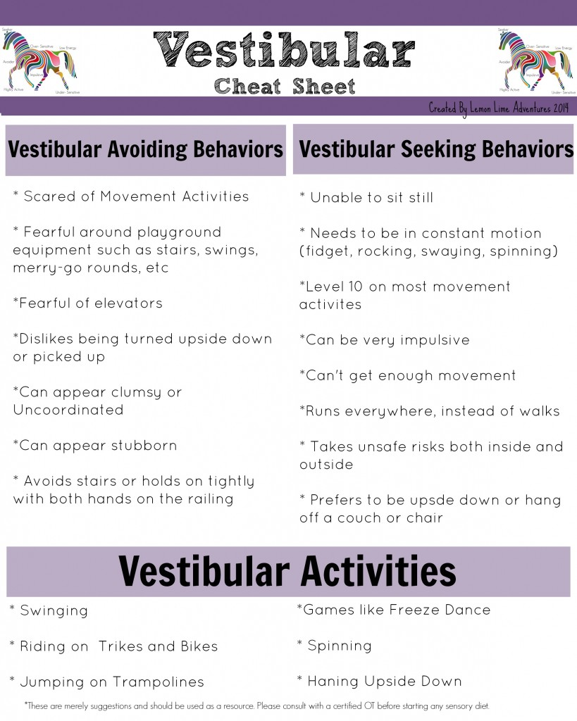 Vestibular Cheat Sheet