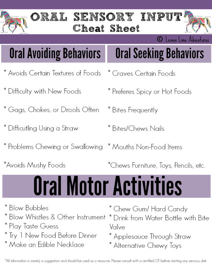 Oral Sensory Input Cheat Sheet