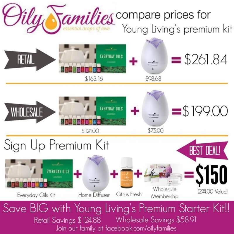 Young Living Starter Kit Comparisons