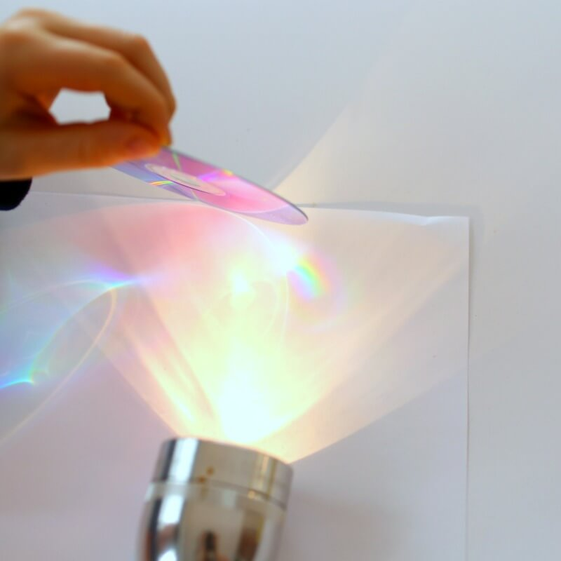 Making a Rainbow on White Paper