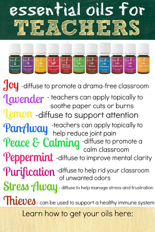 Essential Oils in the Classroom